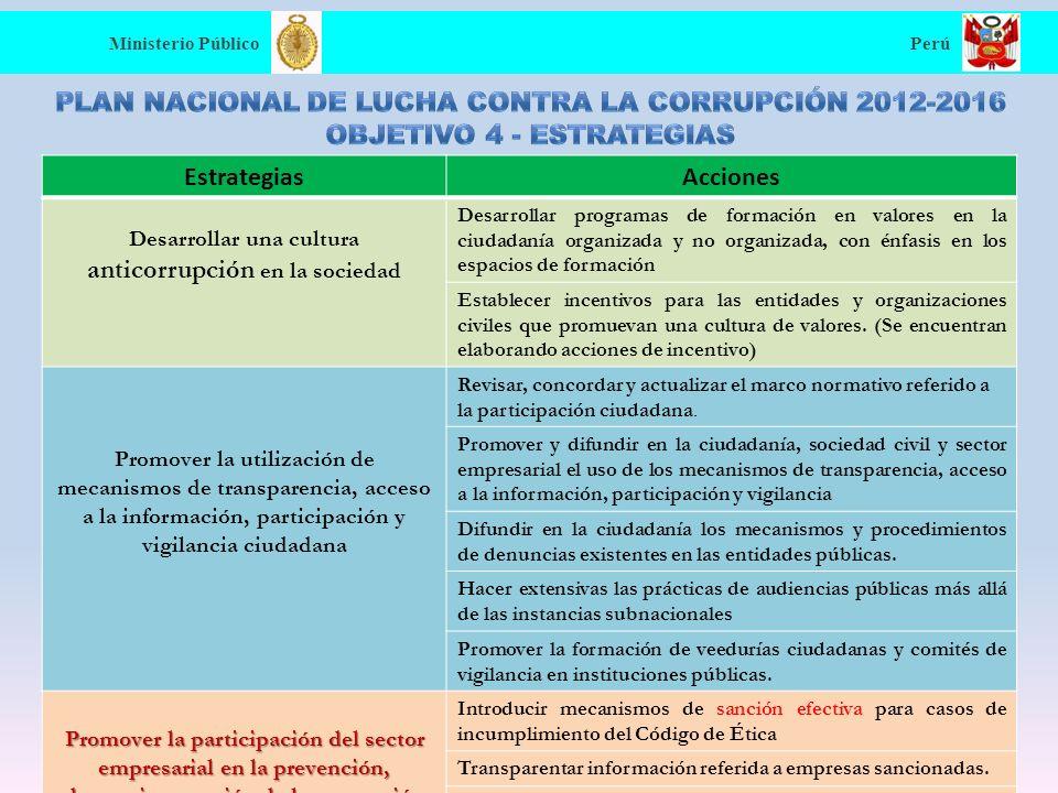 Plan Nacional de Lucha contra la Corrupción 2012-2016