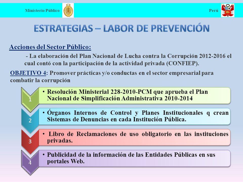 Ministerio Público Perú Estrategias – labor de prevención