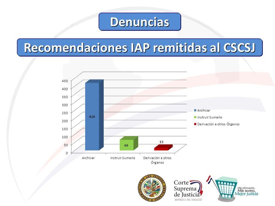 Recomendaciones IAP remitidas al CSCSJ