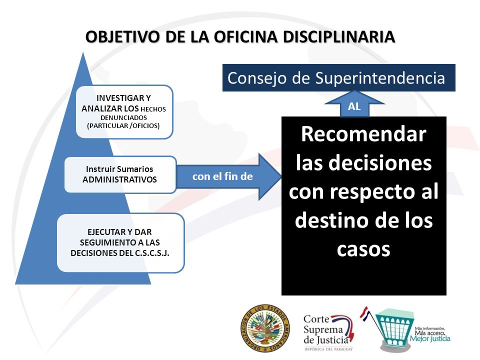 OBJETIVO DE LA OFICINA DISCIPLINARIA