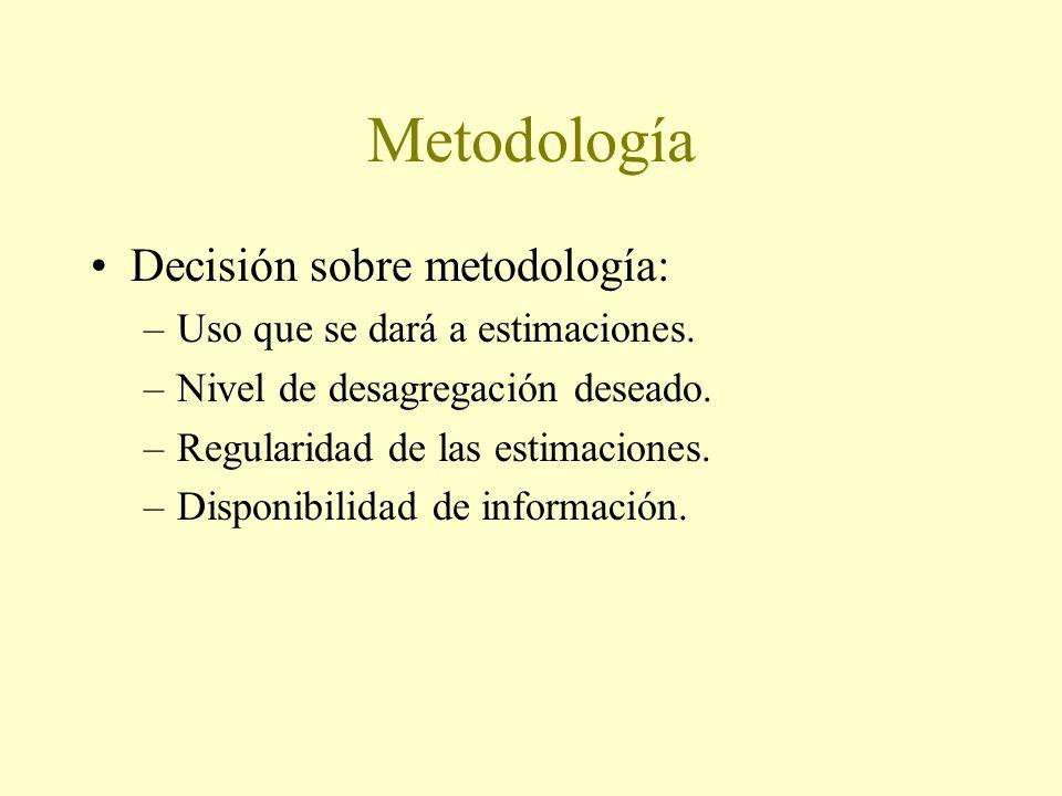 Metodología Decisión sobre metodología: