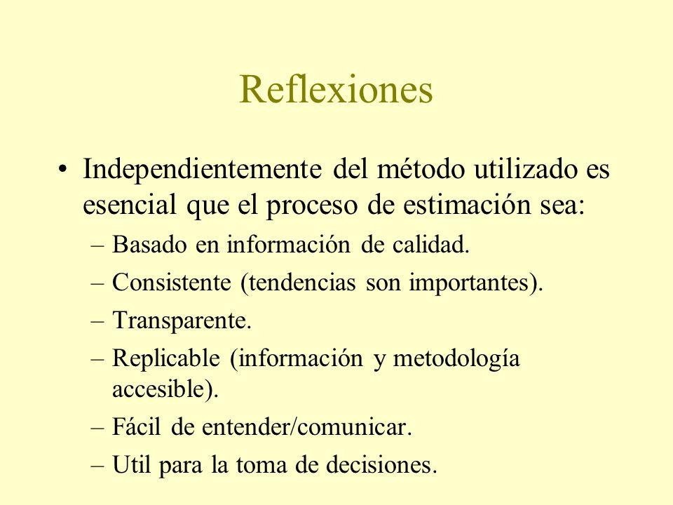Reflexiones Independientemente del método utilizado es esencial que el proceso de estimación sea: Basado en información de calidad.