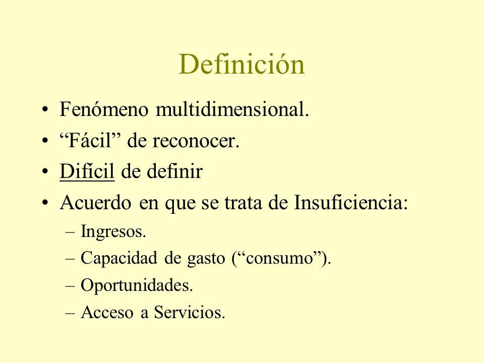 Definición Fenómeno multidimensional. Fácil de reconocer.