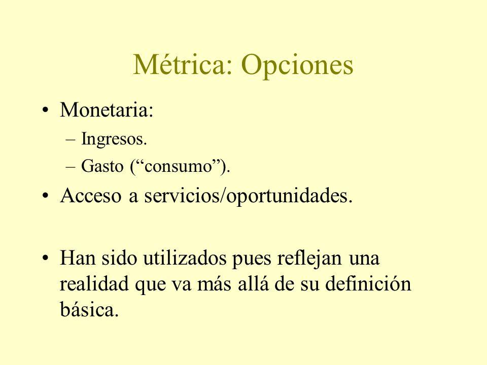 Métrica: Opciones Monetaria: Acceso a servicios/oportunidades.
