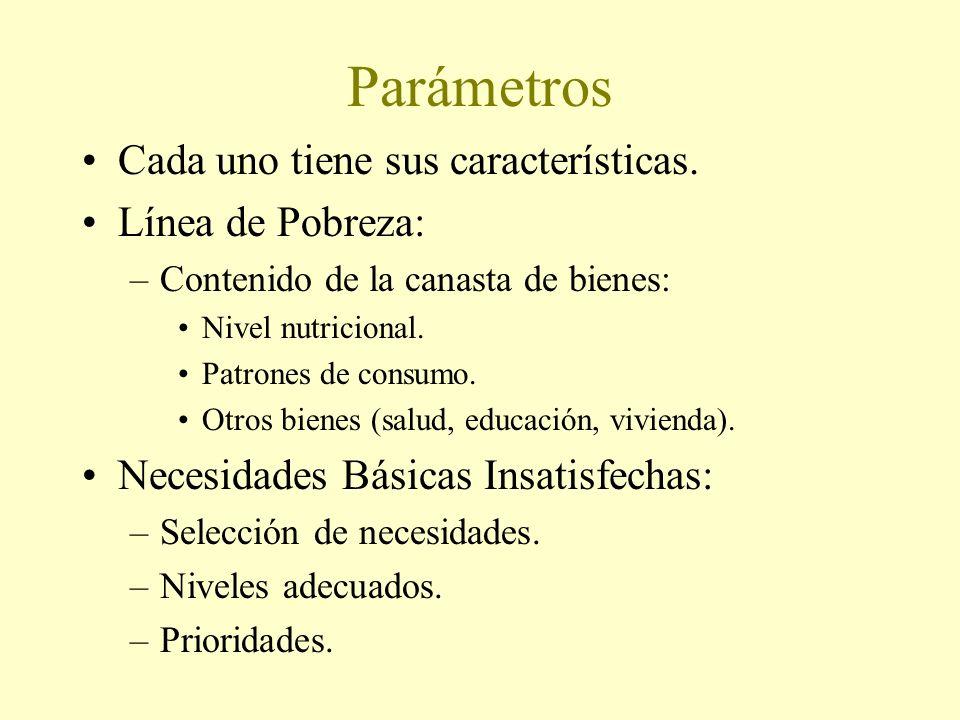 Parámetros Cada uno tiene sus características. Línea de Pobreza: