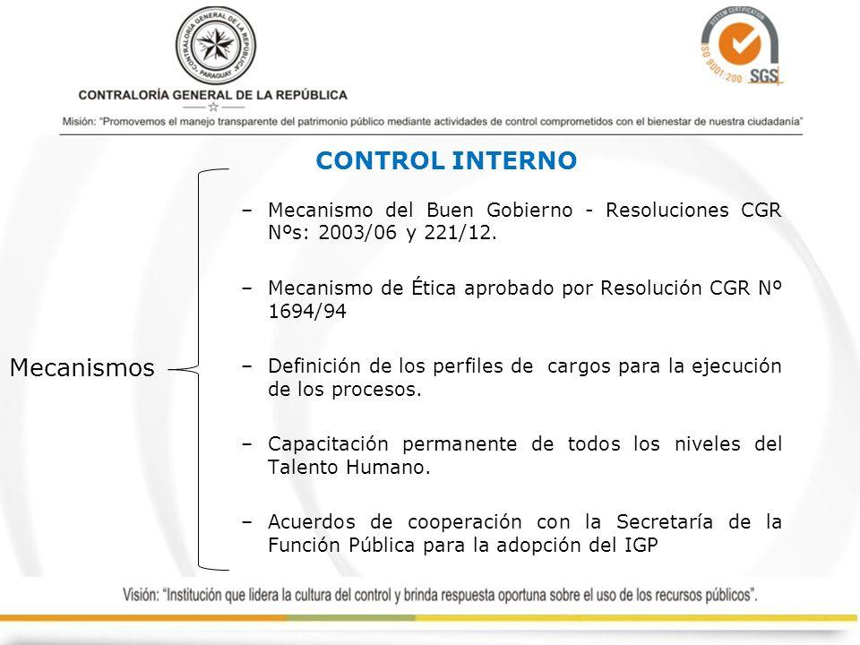 CONTROL INTERNO Mecanismos