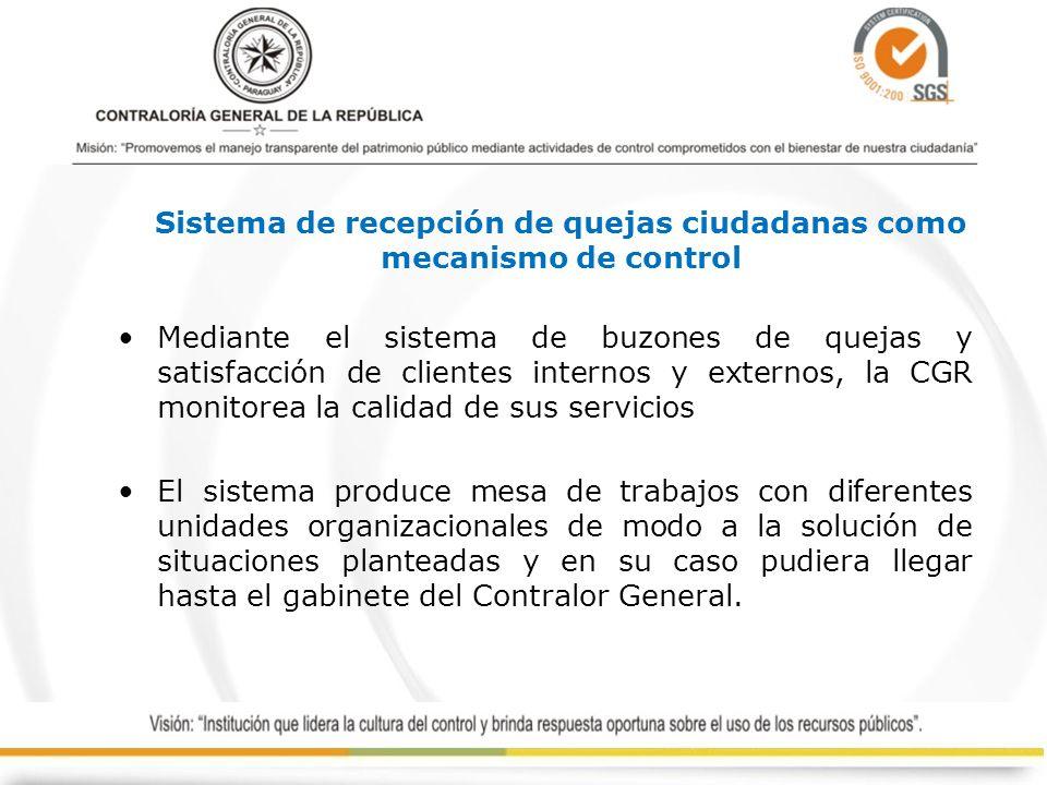 Sistema de recepción de quejas ciudadanas como mecanismo de control