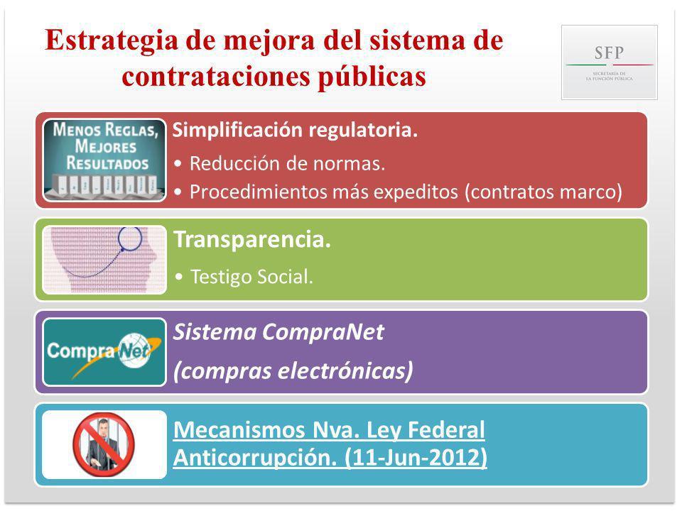 Estrategia de mejora del sistema de contrataciones públicas