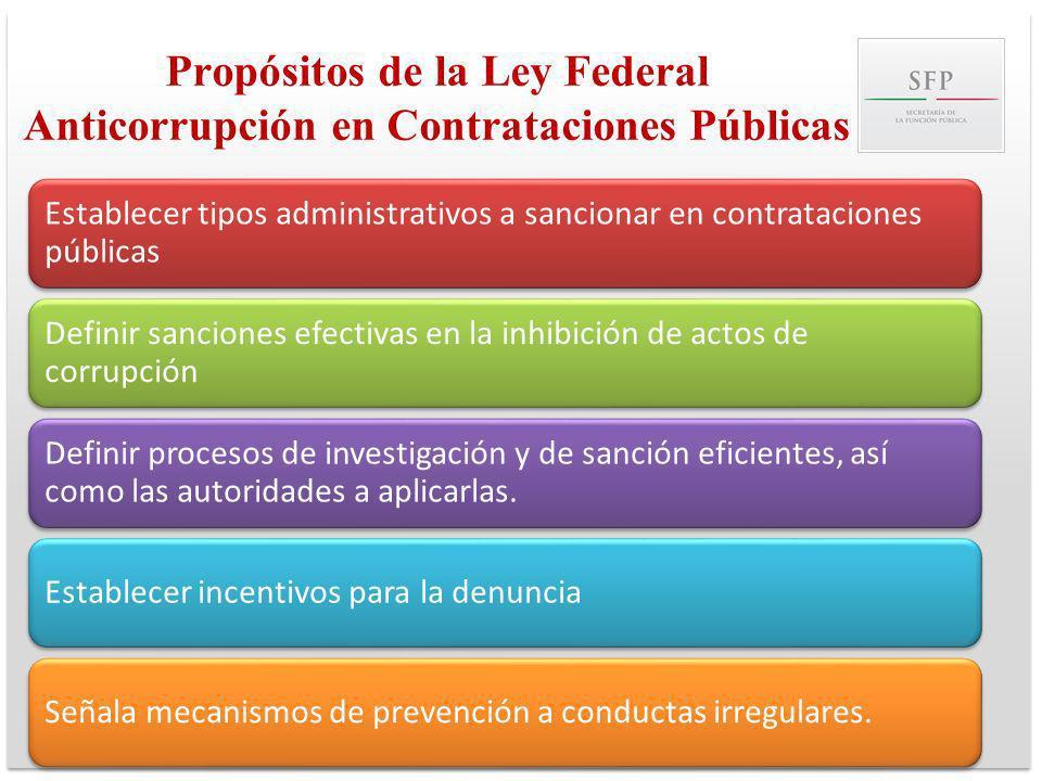 Propósitos de la Ley Federal Anticorrupción en Contrataciones Públicas