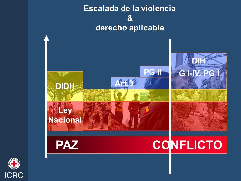 Escalada de la violencia & derecho aplicable