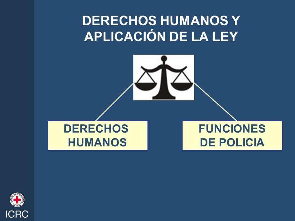 DERECHOS HUMANOS Y APLICACIÓN DE LA LEY