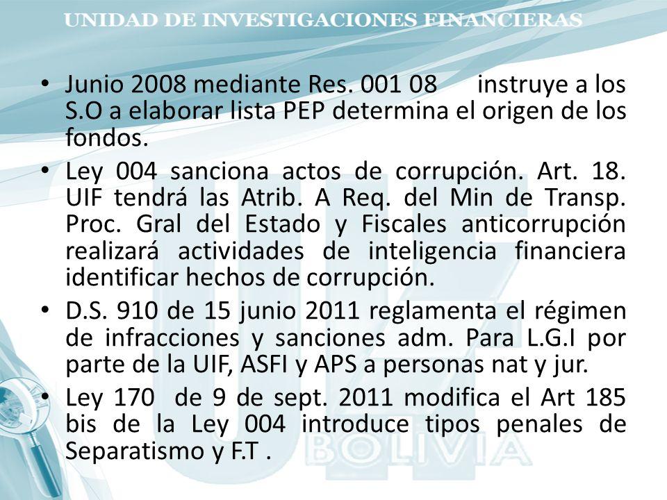 Junio 2008 mediante Res. 001 08 instruye a los S