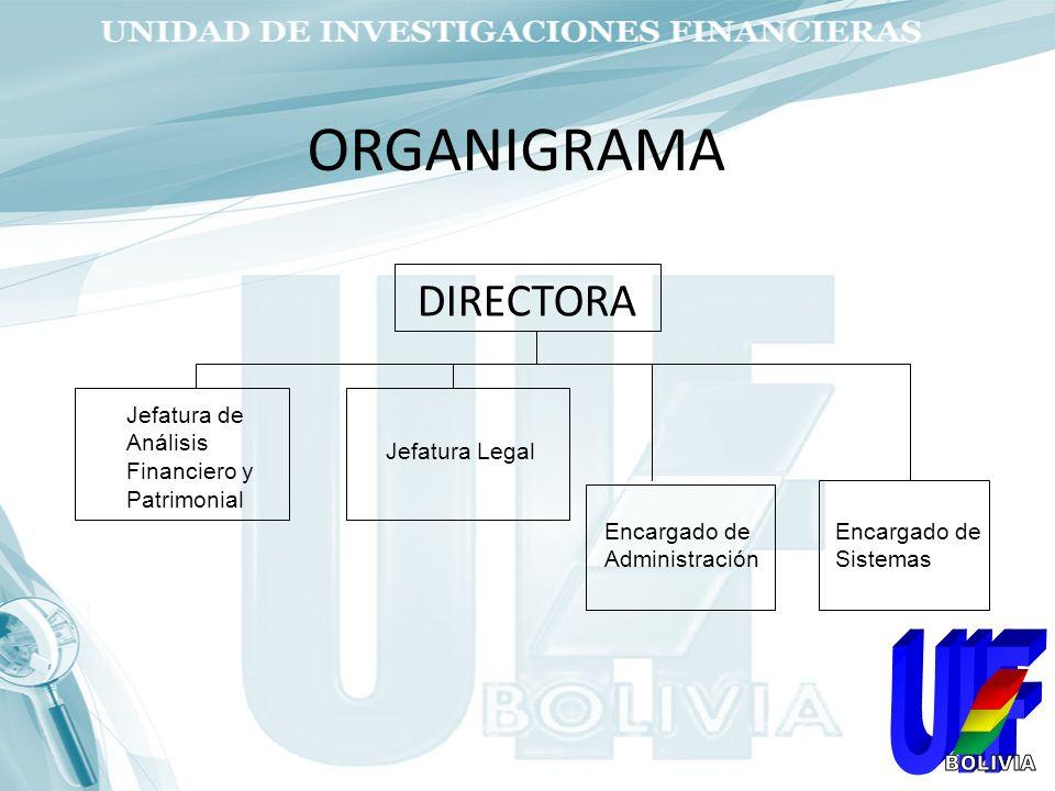 UIF ORGANIGRAMA DIRECTORA BOLIVIA