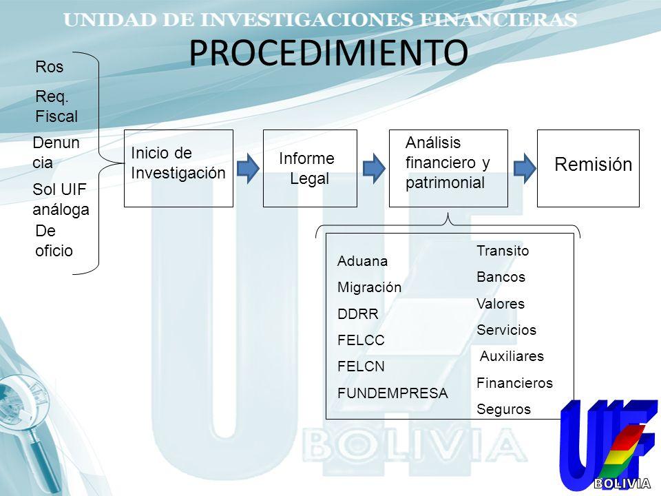 UIF PROCEDIMIENTO Remisión Ros Req. Fiscal Denuncia Informe Legal