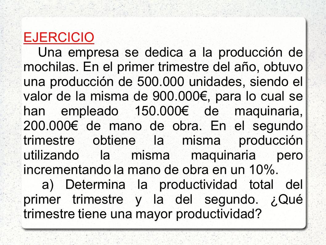 Empresa y producci n ppt video online descargar for Maquinaria y utensilios para la produccion culinaria