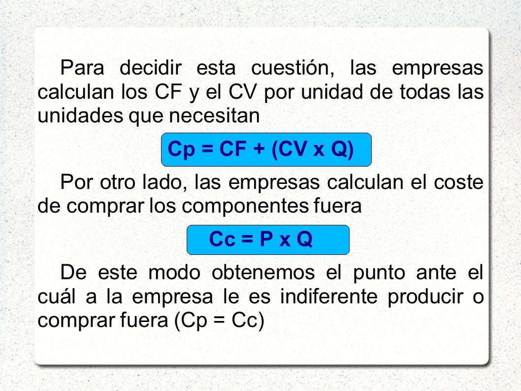 u201cempresa y producci u00d3n u201d
