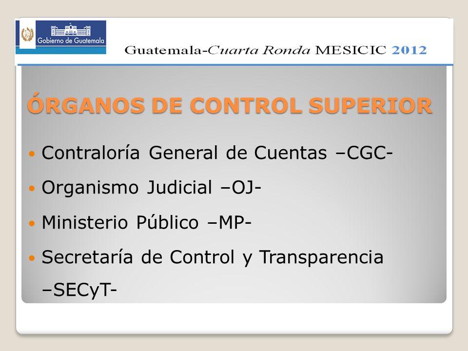 ÓRGANOS DE CONTROL SUPERIOR