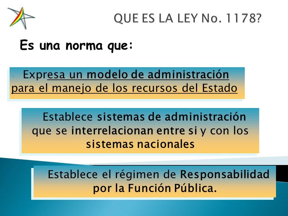 Establece el régimen de Responsabilidad por la Función Pública.