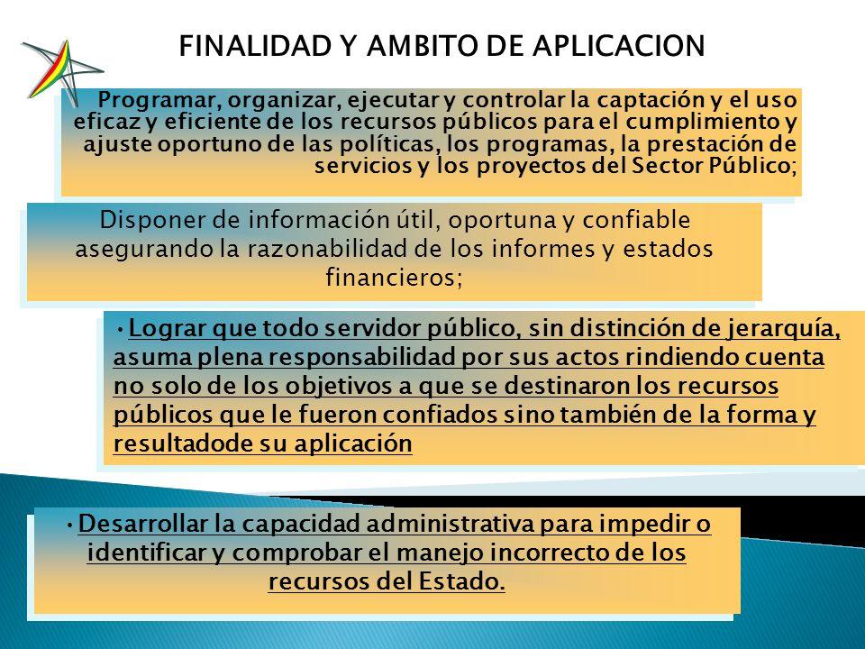 FINALIDAD Y AMBITO DE APLICACION
