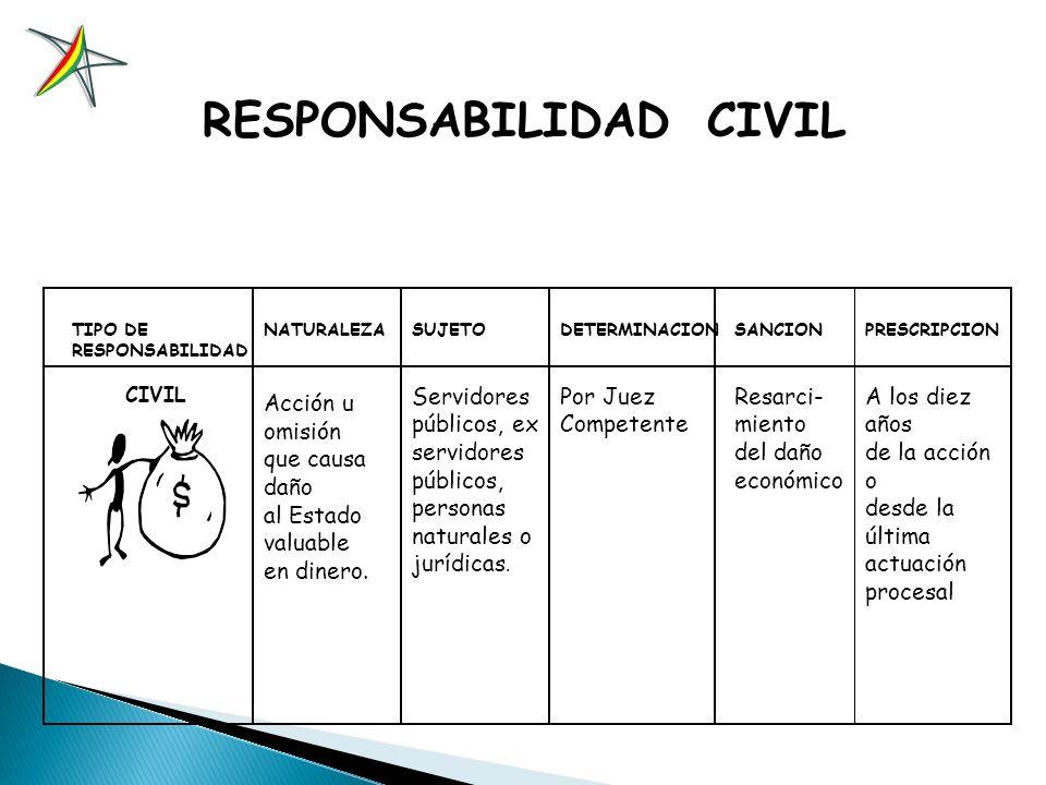 RESPONSABILIDAD CIVIL