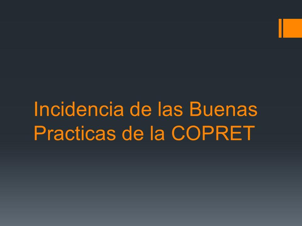 Incidencia de las Buenas Practicas de la COPRET