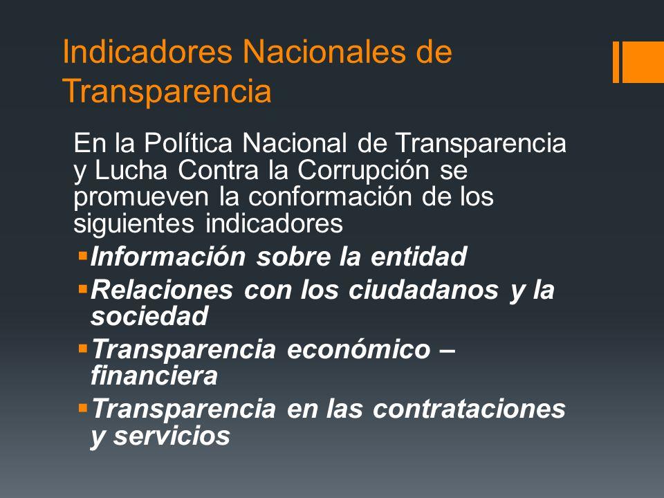 Indicadores Nacionales de Transparencia