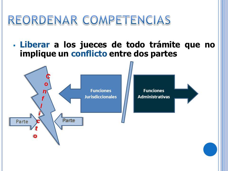 REORDENAR COMPETENCIAS Funciones Administrativas