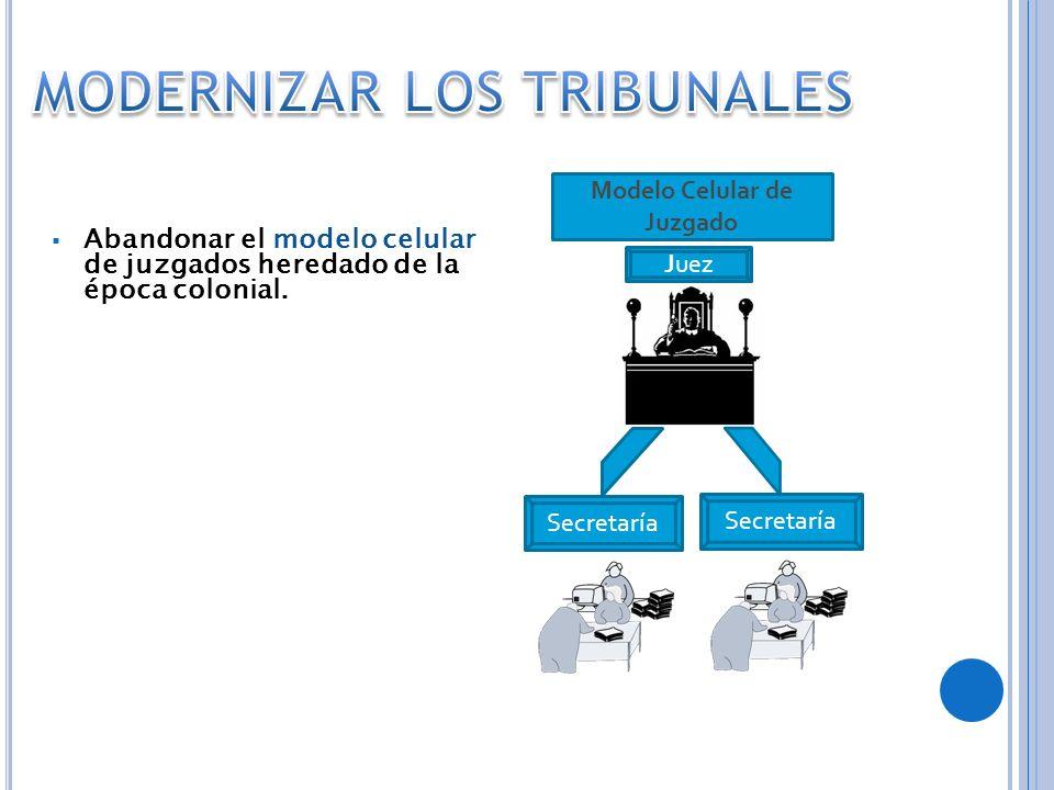 MODERNIZAR LOS TRIBUNALES