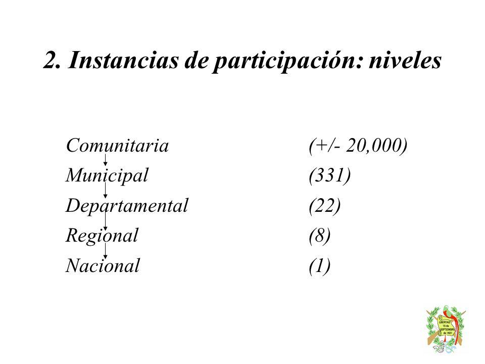 2. Instancias de participación: niveles