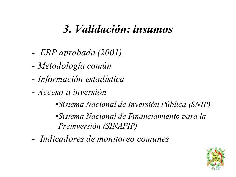 3. Validación: insumos ERP aprobada (2001) Metodología común