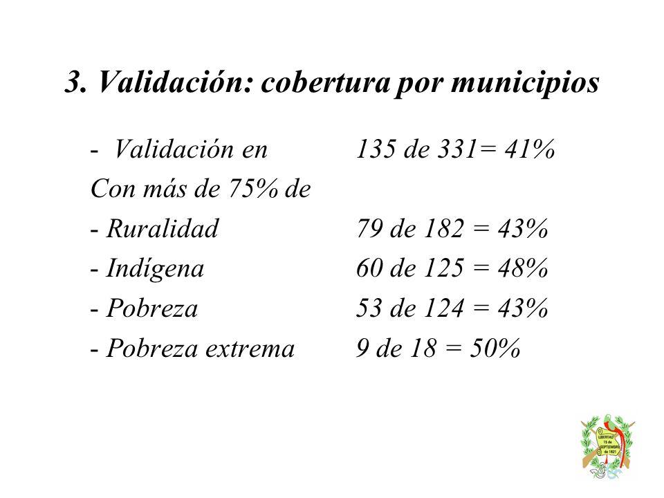 3. Validación: cobertura por municipios