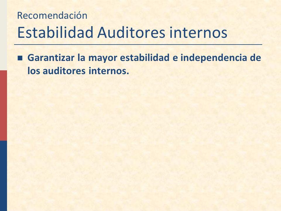Recomendación Estabilidad Auditores internos