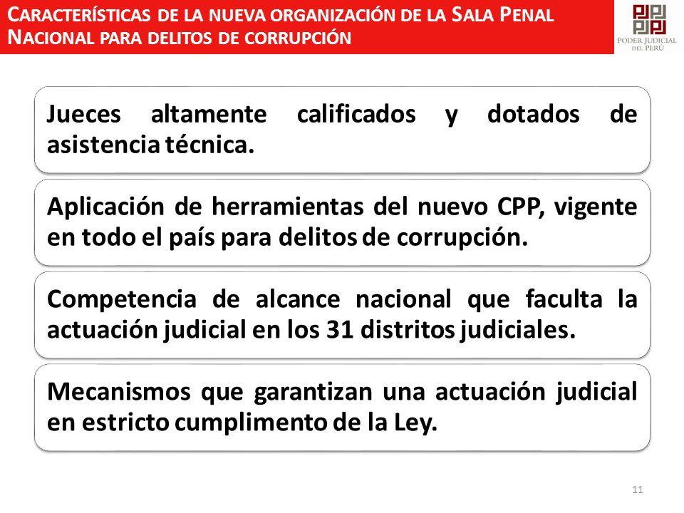 Características de la nueva organización de la Sala Penal Nacional para delitos de corrupción