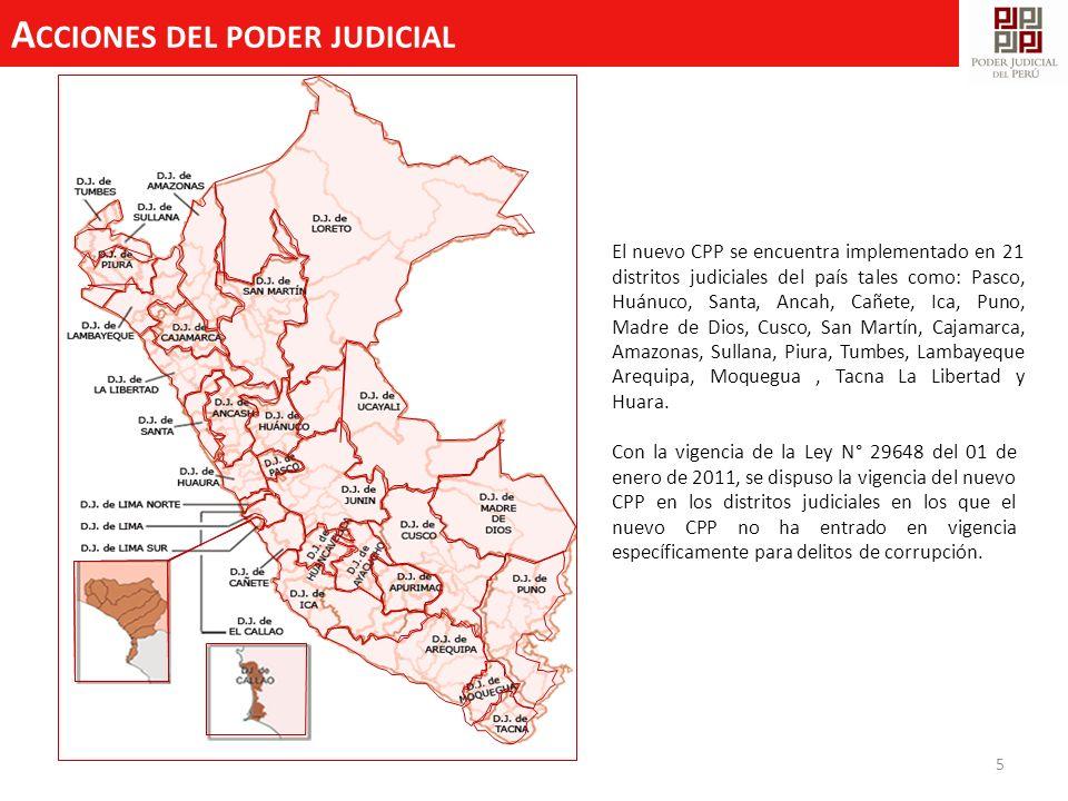 Acciones del poder judicial