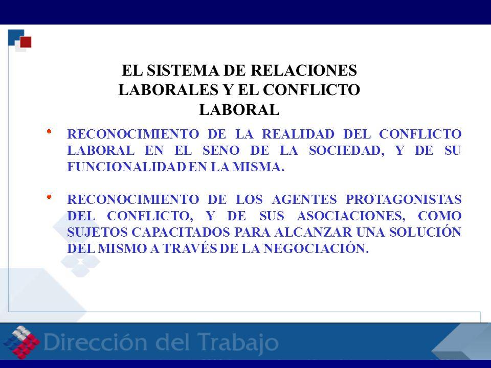 EL SISTEMA DE RELACIONES LABORALES Y EL CONFLICTO LABORAL