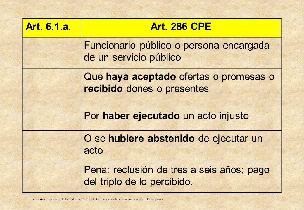 Funcionario público o persona encargada de un servicio público