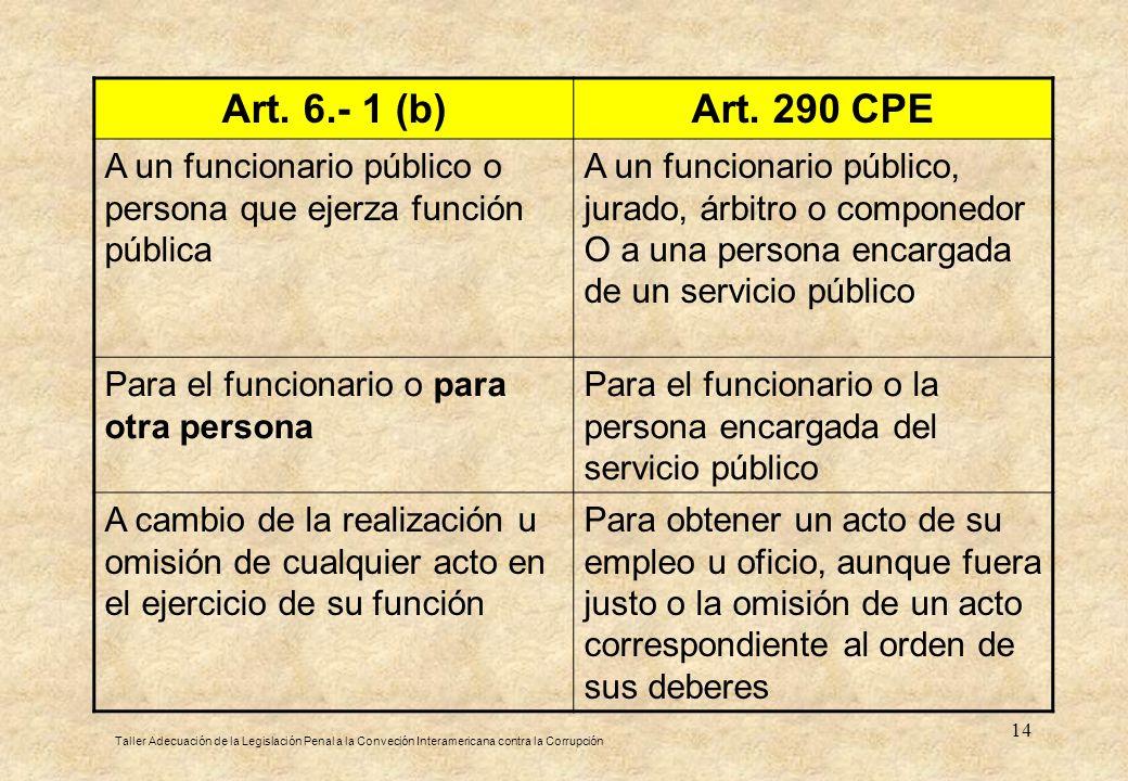 Art. 6.- 1 (b) Art. 290 CPE. A un funcionario público o persona que ejerza función pública.