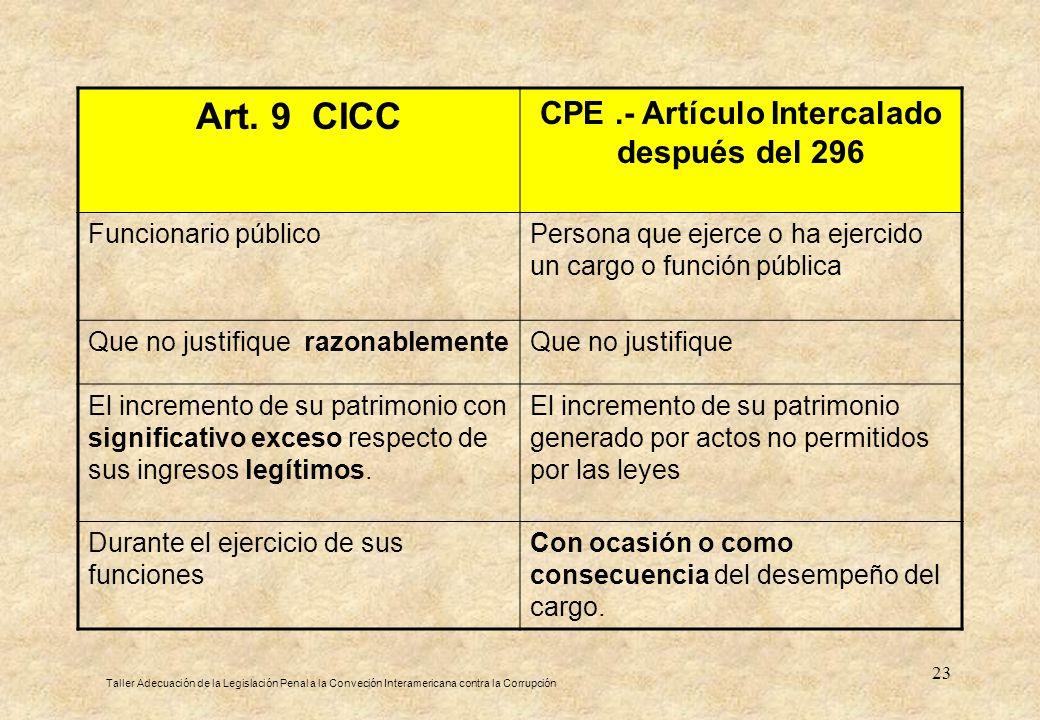 CPE .- Artículo Intercalado después del 296