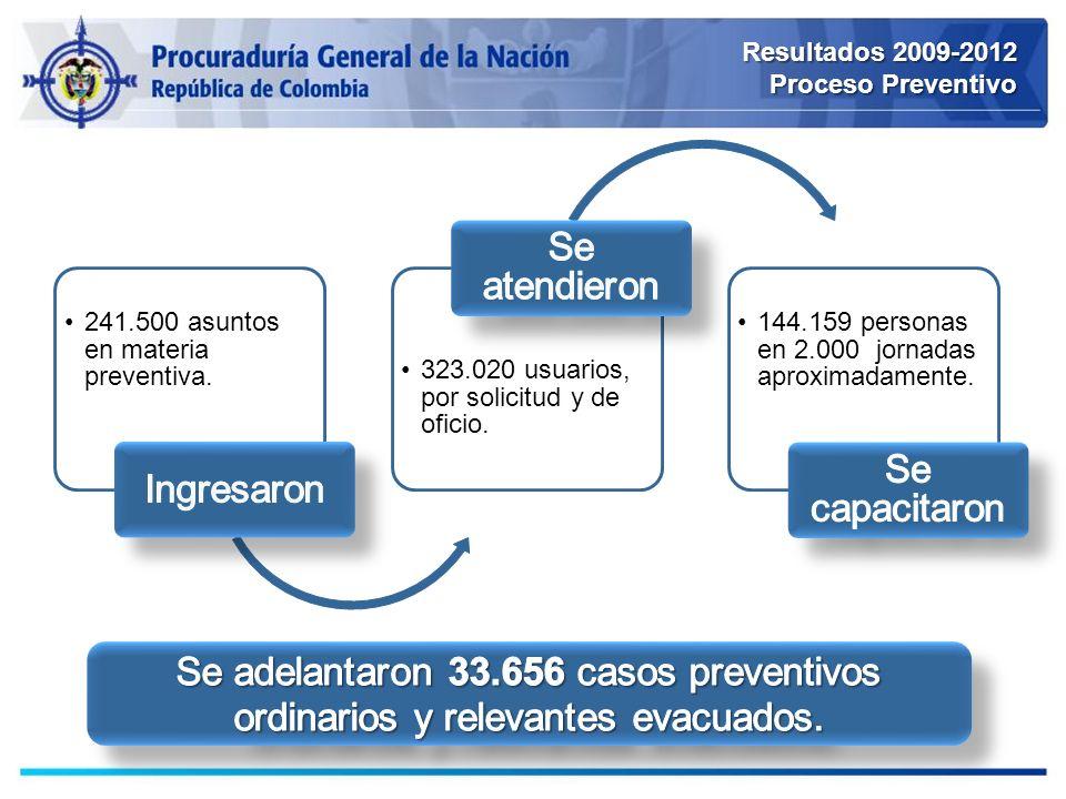 Resultados 2009-2012 Proceso Preventivo. Ingresaron. 241.500 asuntos en materia preventiva. Se atendieron.