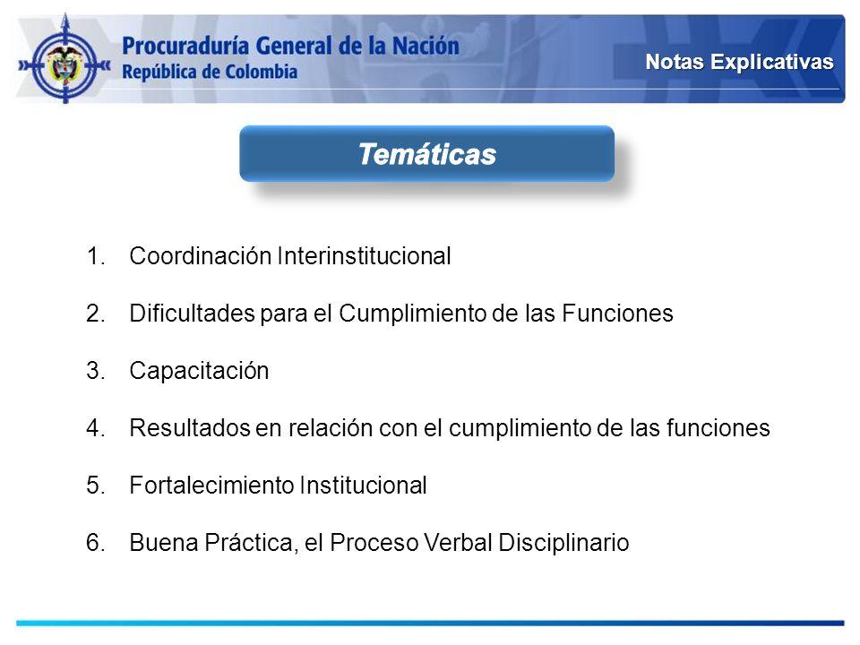 Temáticas Coordinación Interinstitucional