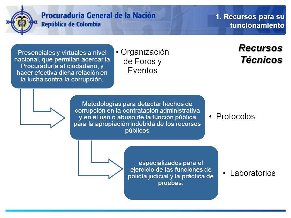Organización de Foros y Eventos