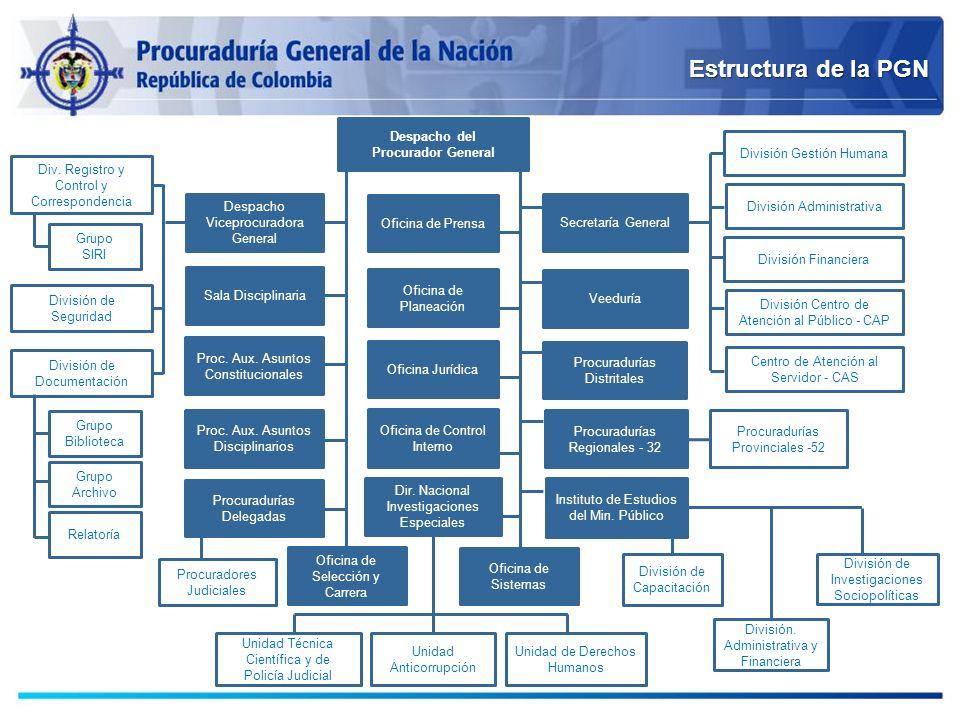 Estructura de la PGN Despacho del Procurador General
