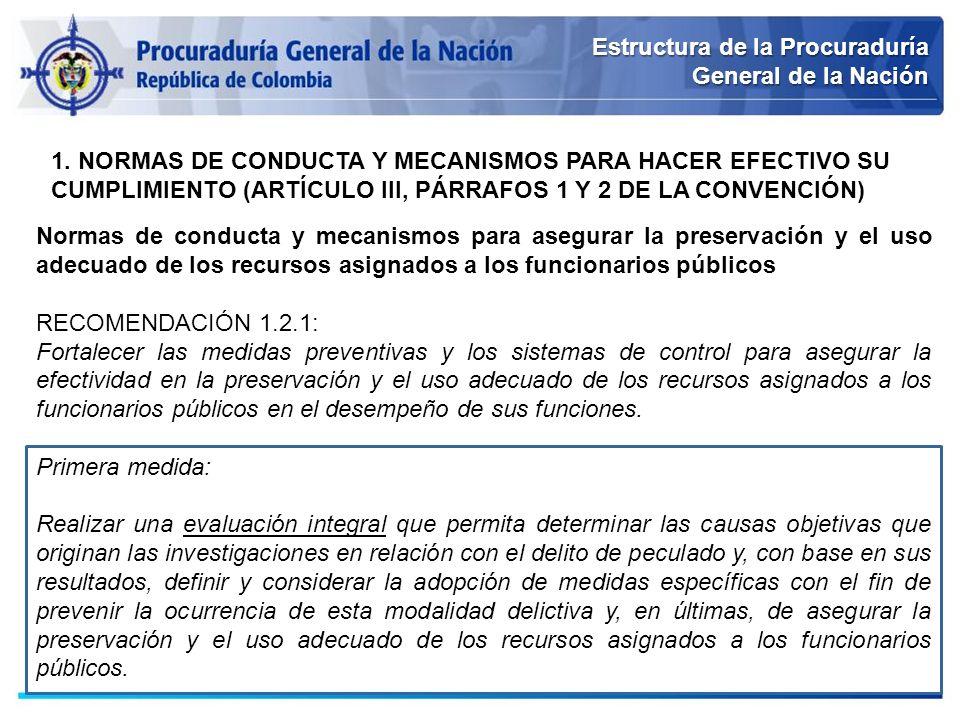 Estructura de la Procuraduría General de la Nación