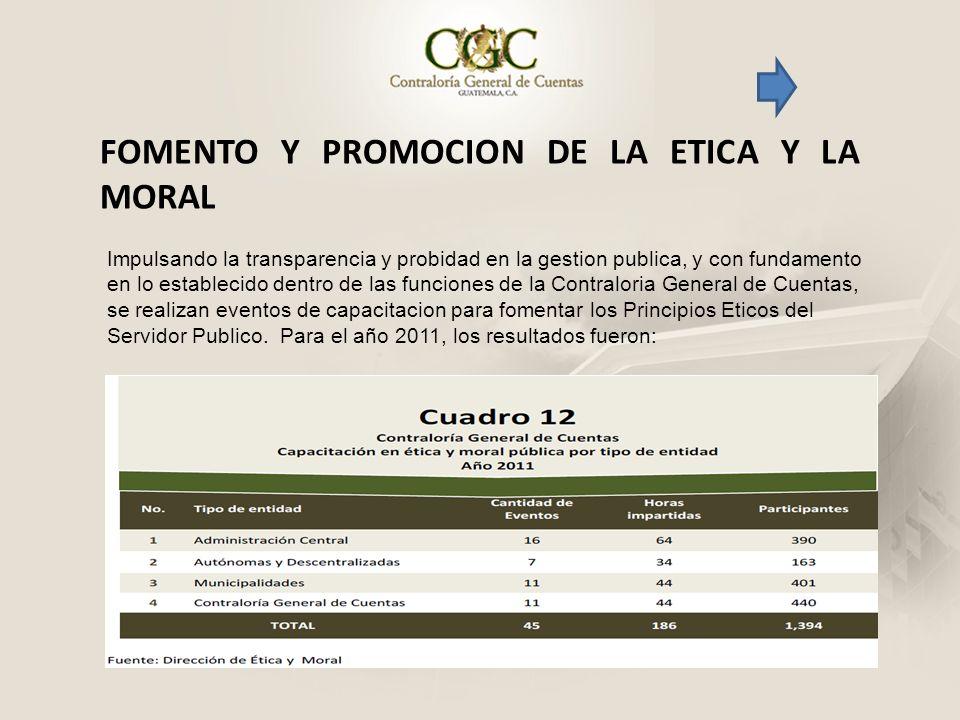 FOMENTO Y PROMOCION DE LA ETICA Y LA MORAL