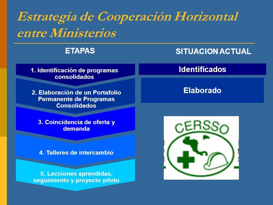 Estrategia de Cooperación Horizontal entre Ministerios