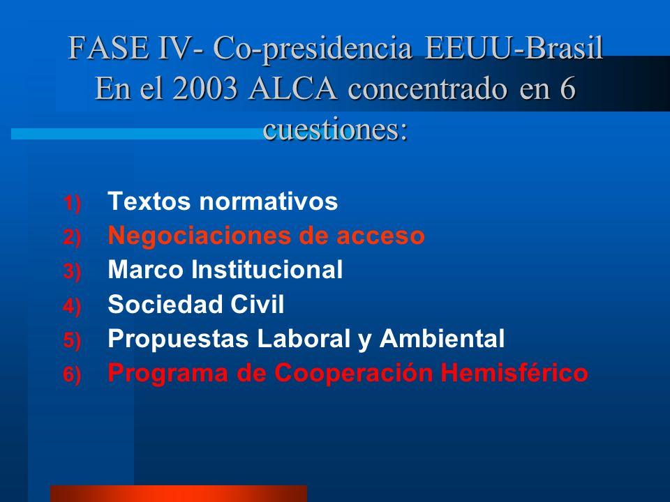 FASE IV- Co-presidencia EEUU-Brasil En el 2003 ALCA concentrado en 6 cuestiones: