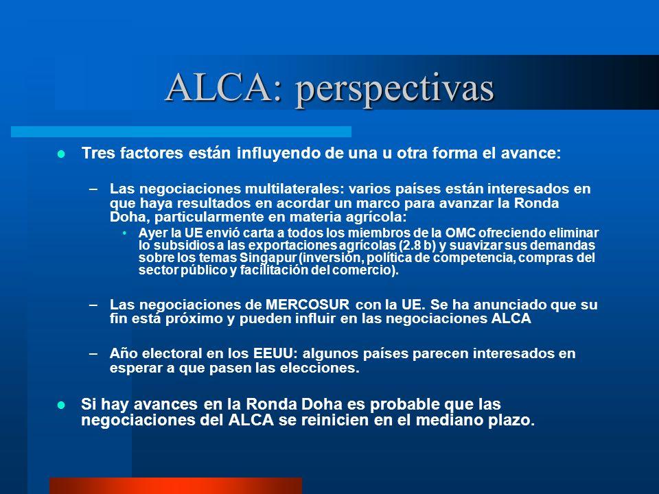ALCA: perspectivas Tres factores están influyendo de una u otra forma el avance: