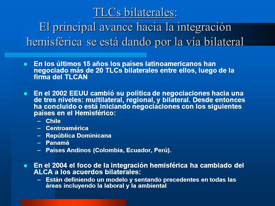 TLCs bilaterales: El principal avance hacia la integración hemisférica se está dando por la vía bilateral
