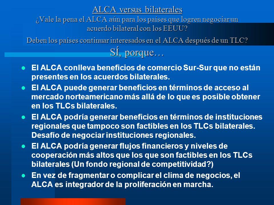 ALCA versus bilaterales ¿Vale la pena el ALCA aún para los países que logren negociar un acuerdo bilateral con los EEUU Deben los países continuar interesados en el ALCA después de un TLC SÍ, porque…