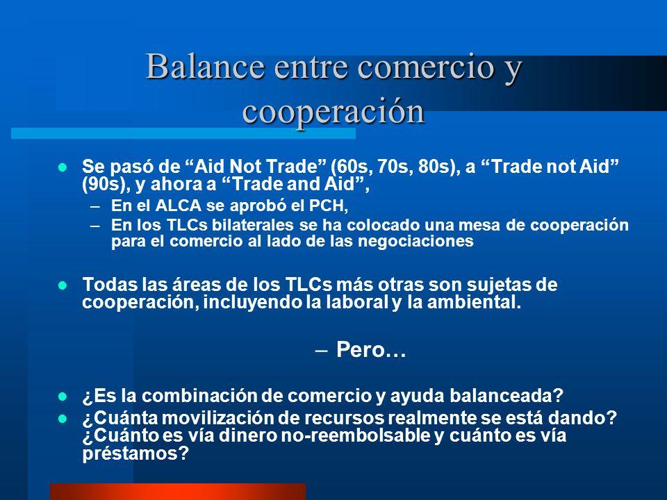 Balance entre comercio y cooperación